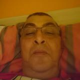 Momocelib from Tours | Man | 59 years old | Aquarius