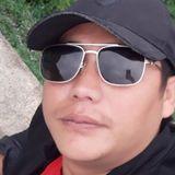Jaane from Naharlagun | Man | 28 years old | Gemini