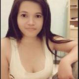 Inggrid Brya from Jakarta | Woman | 31 years old | Aquarius