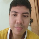 Achmadyufli from Palembang   Man   19 years old   Capricorn