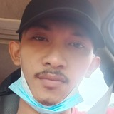Agustian97R from Pontianak | Man | 26 years old | Libra