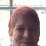 Kiki from Wysox   Woman   56 years old   Taurus