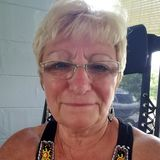 Caseygirl from Walnutport   Woman   64 years old   Pisces