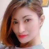 Ashok from Ludhiana | Woman | 26 years old | Gemini