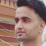 Manu from Rewari   Man   28 years old   Cancer