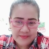 Johairabaey from Doha | Woman | 54 years old | Leo