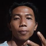 Tono from Kuningan   Man   37 years old   Scorpio