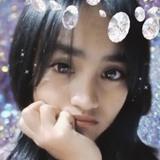 Isramiatip0 from Sumbawa Besar   Woman   18 years old   Leo