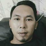 Enal from Tanjungpinang | Man | 28 years old | Scorpio