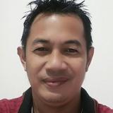 Yudi from Yogyakarta | Man | 35 years old | Capricorn