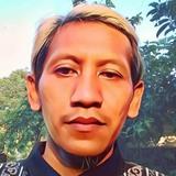 Satriamadangxt from Blitar | Man | 38 years old | Sagittarius