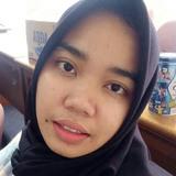 Nana from Bandung   Woman   24 years old   Virgo