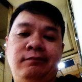 Reino from Jakarta | Man | 35 years old | Capricorn
